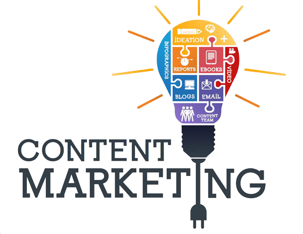 5 Small Business Content Marketing Ideas: How to Create Clickable Content